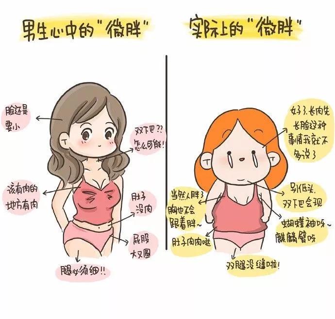 """""""微胖""""最不能忍,因为你离完美那么近!5招帮你彻底甩掉多余"""