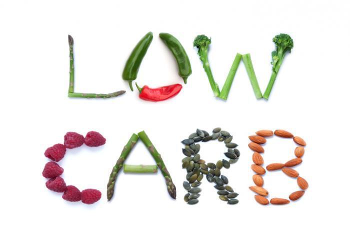 低碳水化合物+高脂肪饮食与低脂肪饮食,哪种更健康?